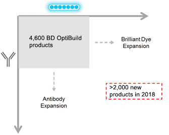 OptiBuild Additions - Diagram