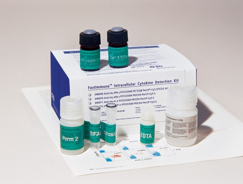 Cytokine - BD FastImmune CD4 intracellular cytokine detection Kit
