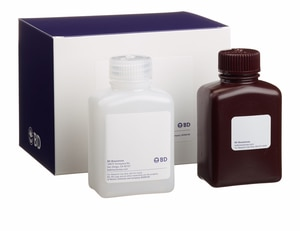 Fixation/Permeabilization Solution Kit RUO