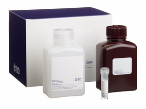Fixation/Permeabilization Solution Kit with BD GolgiPlug™ RUO