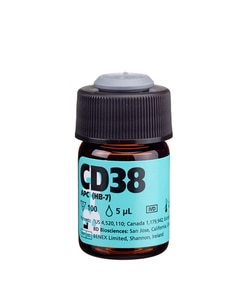 CD38 APC HB7(也称为HB-7)CFDA IVD