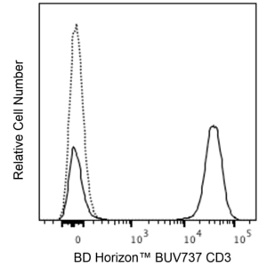BUV737 Mouse Anti-Human CD3 SK7 (also known as Leu-4)  RUO